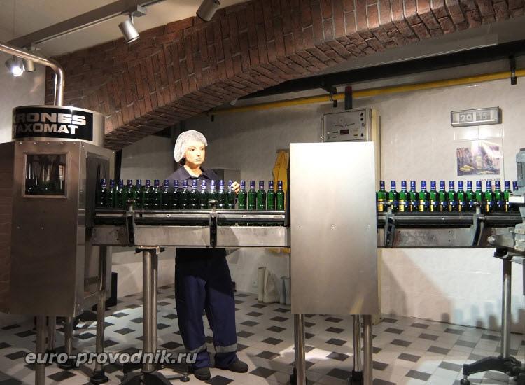 Процесс бутылирования