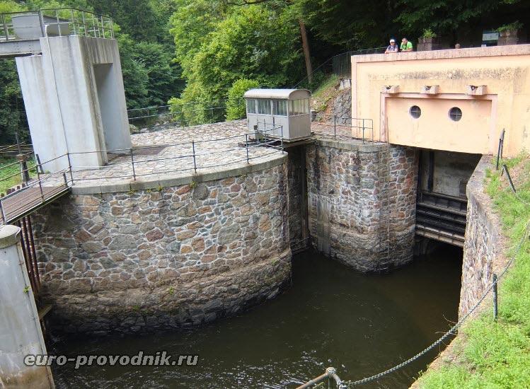 Электростанция. Водные распределители