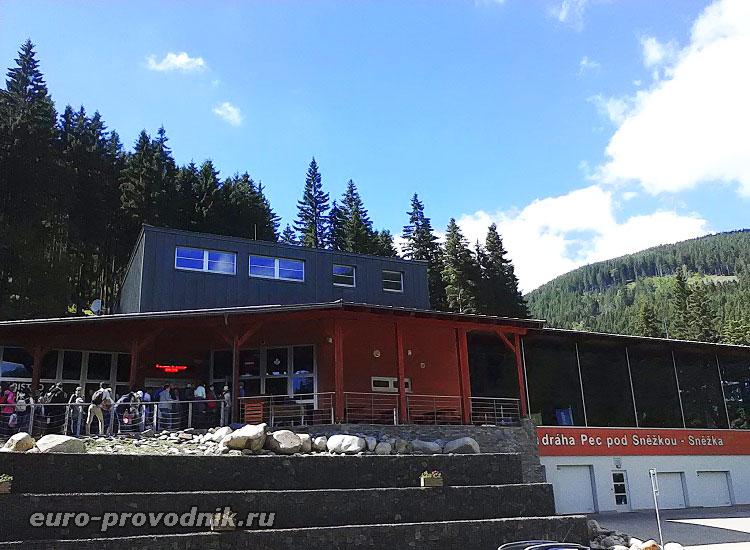 Станция канатной дороги