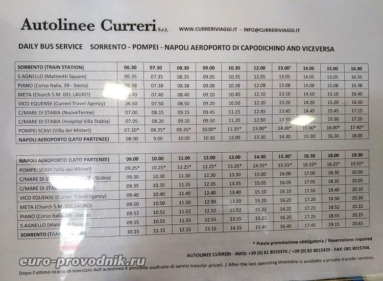 Расписание автобусов из аэропорта в Сорренто